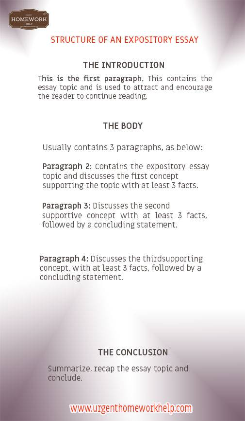 structure of expository essay